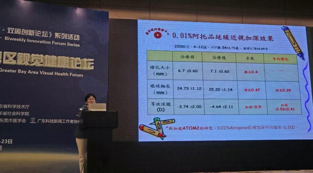 第二届粤港澳大湾区视觉健康论坛在东莞举行